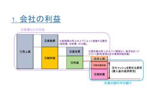民間金融機関のコロナ対策融資