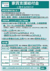 家賃補助制度(中小企業庁)
